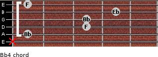 Bb4 for guitar on frets x, 1, 3, 3, 4, 1