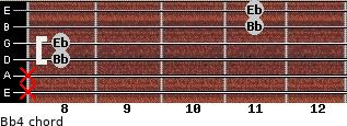 Bb4 for guitar on frets x, x, 8, 8, 11, 11