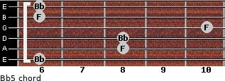Bb5 for guitar on frets 6, 8, 8, 10, 6, 6