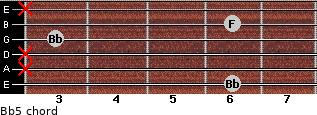 Bb5 for guitar on frets 6, x, x, 3, 6, x