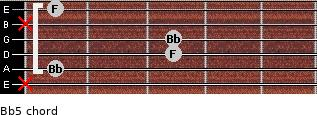 Bb5 for guitar on frets x, 1, 3, 3, x, 1