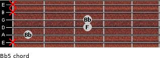 Bb5 for guitar on frets x, 1, 3, 3, x, x