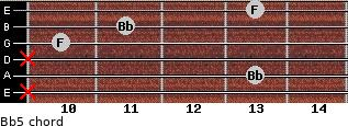 Bb5 for guitar on frets x, 13, x, 10, 11, 13