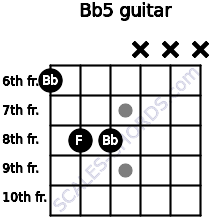 Bb5 for guitar on frets 6, 8, 8, x, x, x