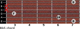 B(b5) for guitar on frets 7, 6, 3, x, x, 7