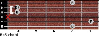 B(b5) for guitar on frets 7, 8, x, 4, 4, 7