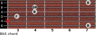 B(b5) for guitar on frets 7, x, 3, 4, 4, 7