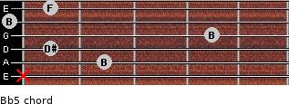 B(b5) for guitar on frets x, 2, 1, 4, 0, 1