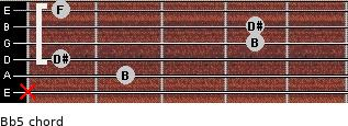 B(b5) for guitar on frets x, 2, 1, 4, 4, 1