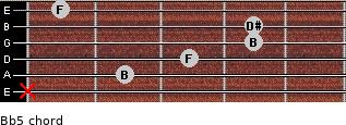 B(b5) for guitar on frets x, 2, 3, 4, 4, 1