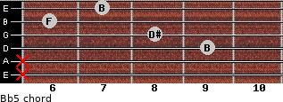 B(b5) for guitar on frets x, x, 9, 8, 6, 7