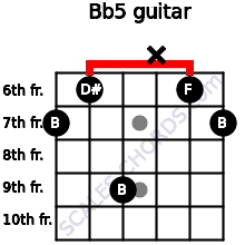 B(b5) for guitar on frets 7, 6, 9, x, 6, 7