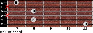 B(b5)/D# for guitar on frets 11, 8, x, 8, x, 7