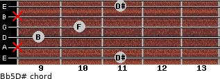 B(b5)/D# for guitar on frets 11, x, 9, 10, x, 11