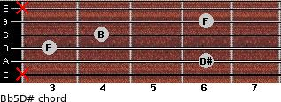 B(b5)/D# for guitar on frets x, 6, 3, 4, 6, x