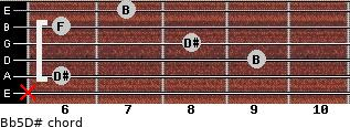 B(b5)/D# for guitar on frets x, 6, 9, 8, 6, 7