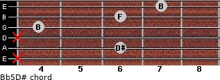 B(b5)/D# for guitar on frets x, 6, x, 4, 6, 7