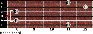 B(b5)/Eb for guitar on frets 11, 8, x, 8, 12, 11