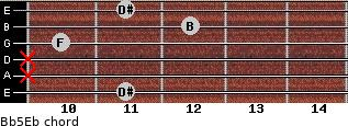 B(b5)/Eb for guitar on frets 11, x, x, 10, 12, 11