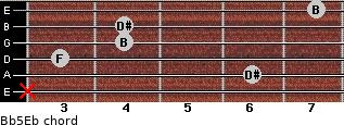 B(b5)/Eb for guitar on frets x, 6, 3, 4, 4, 7