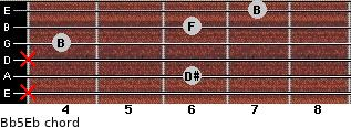 B(b5)/Eb for guitar on frets x, 6, x, 4, 6, 7