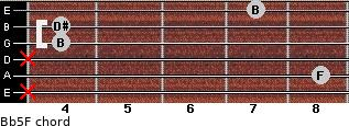 B(b5)/F for guitar on frets x, 8, x, 4, 4, 7