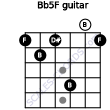 B(b5)/F for guitar on frets 1, 2, 1, 4, 0, 1