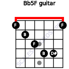 B(b5)/F for guitar on frets 1, 2, 3, 4, 4, 1