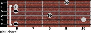 Bb-6 for guitar on frets 6, 10, 8, 6, 6, 9