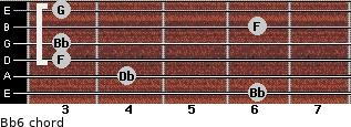 Bb-6 for guitar on frets 6, 4, 3, 3, 6, 3