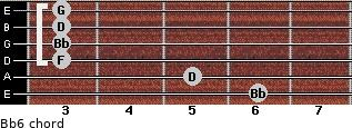 Bb6 for guitar on frets 6, 5, 3, 3, 3, 3