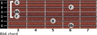 Bb6 for guitar on frets 6, 5, 3, 3, 6, 3