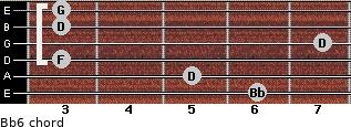 Bb6 for guitar on frets 6, 5, 3, 7, 3, 3