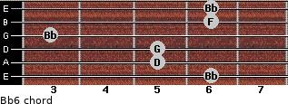 Bb6 for guitar on frets 6, 5, 5, 3, 6, 6