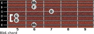 Bb6 for guitar on frets 6, 5, 5, 7, 6, 6