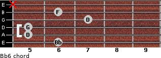 Bb6 for guitar on frets 6, 5, 5, 7, 6, x