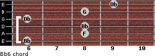 Bb-6 for guitar on frets 6, 8, 8, 6, 8, 9
