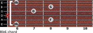 Bb6 for guitar on frets 6, 8, x, 7, 8, 6