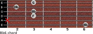 Bb-6 for guitar on frets 6, x, 3, 3, 2, 3