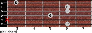 Bb-6 for guitar on frets 6, x, 5, 6, 6, 3