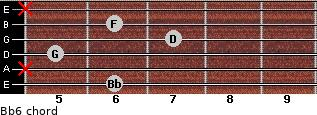 Bb6 for guitar on frets 6, x, 5, 7, 6, x