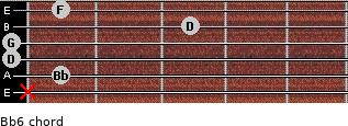 Bb6 for guitar on frets x, 1, 0, 0, 3, 1