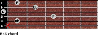 Bb-6 for guitar on frets x, 1, 3, 0, 2, 1
