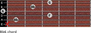 Bb-6 for guitar on frets x, 1, 3, 0, 2, 3