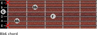 Bb-6 for guitar on frets x, 1, 3, 0, 2, x