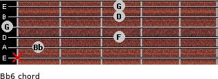 Bb6 for guitar on frets x, 1, 3, 0, 3, 3