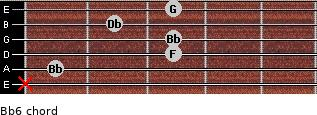Bb-6 for guitar on frets x, 1, 3, 3, 2, 3