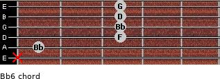 Bb6 for guitar on frets x, 1, 3, 3, 3, 3
