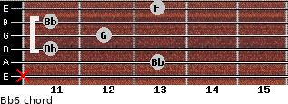 Bb-6 for guitar on frets x, 13, 11, 12, 11, 13