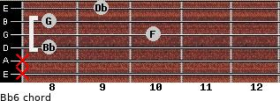 Bb-6 for guitar on frets x, x, 8, 10, 8, 9